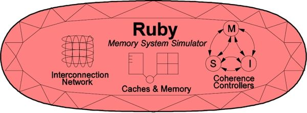 Ruby overview.jpg